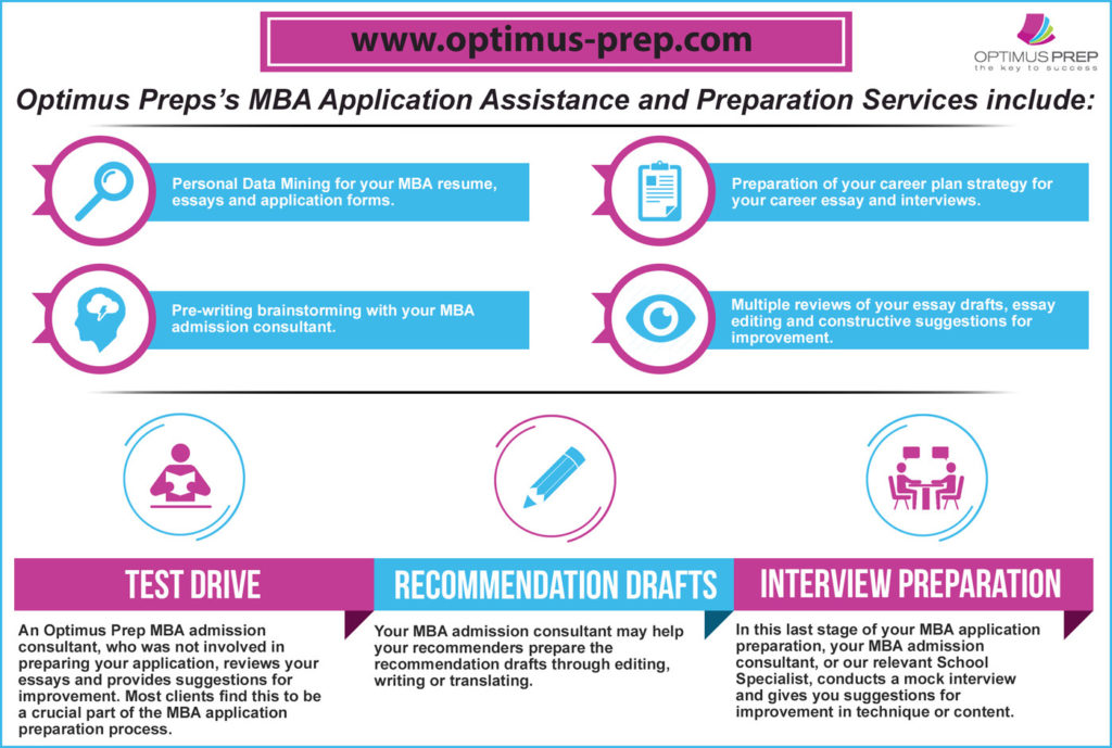Optimus_Preps_MBA_Application_Assistance
